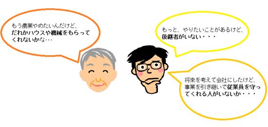 経営継承.png